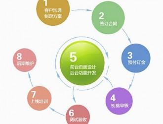 程知源_北京网站建设